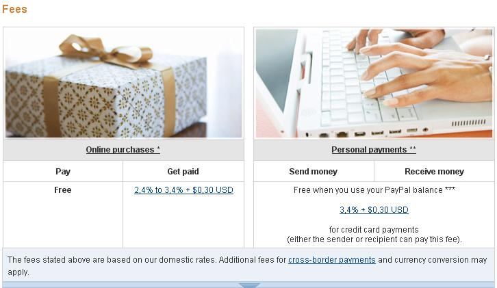 paypal fees2 » Mengapa kita terkena Fee Transaksi dari Paypal?