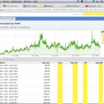 Adsense2012 1koma7milyar 150x150 » Cara Mudah Daftar Adsense Youtube Untuk Monetisasi Video Anda