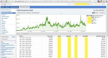Adsense2012 1koma7milyar 360x195 » Kisah Nyata: Serius di Google Adsense 2 tahun tembus 1,7M, WOW KK WOWWW