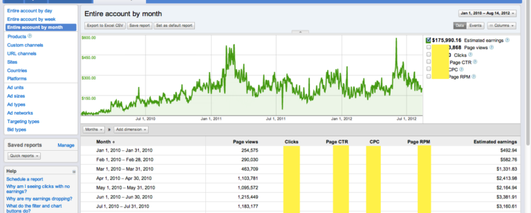 Adsense2012 1koma7milyar 768x308 » Kisah Nyata: Serius di Google Adsense 2 tahun tembus 1,7M, WOW KK WOWWW