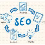 seo dan bisnis online 150x150 » Cara Mencari Guest Post untuk Tujuan SEO Anda