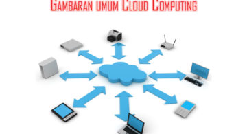 gambaran cara kerja cloud computing 360x195 » Ini Keuntungan Menggunakan Cloud Computing bagi Perusahaan Anda