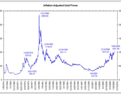 solusi krisis mata uang dengan memiliki emas 415x325 » Mengapa harus Memiliki Emas ketika Krisis Mata Uang Melanda